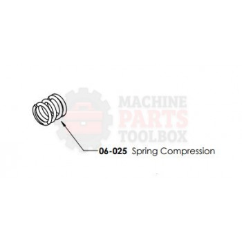 Dekka - Spring Compression - # 06-025