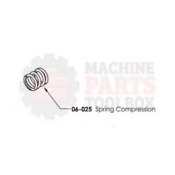 Dekka - Spring Compression - # 06-025
