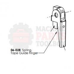 Dekka - Spring, Tape Guide Finger - # 06-028